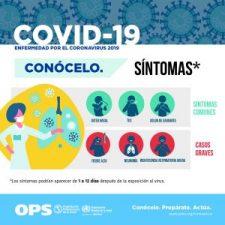 ¿Se pueden sentir los síntomas de COVID-19 sin estar contagiado?